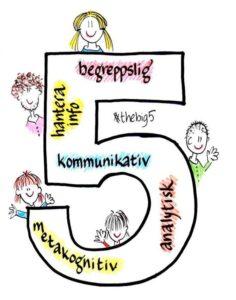 Synen på lärande och lärarnas ställning 1