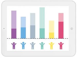 Nya Matematikportalen – Individanpassning och gamification utmanar varje elev 1