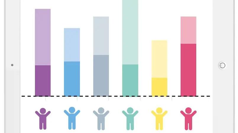 Nya Matematikportalen – Individanpassning och gamification utmanar varje elev