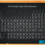 Kemister firar periodiska systemet som fyller 150 år